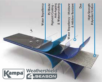 Kampa All-Season Material Illustration