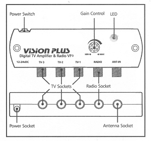 Vision Plus VP3 Diagram