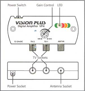 Vision Plus VP4 Diagram