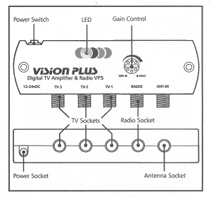 Vision Plus VP5 Diagram