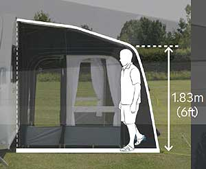 Kampa Dual Pitch Roof System Illustration